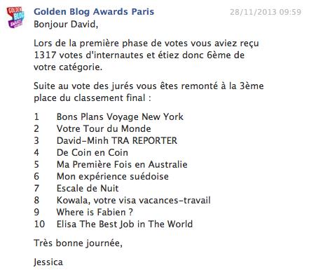 classement final GBA 2013_